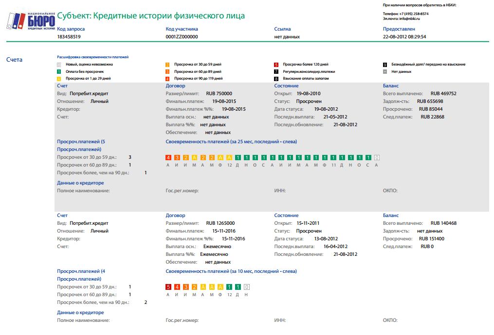 Кредит до 3000000 рублей наличными без справок