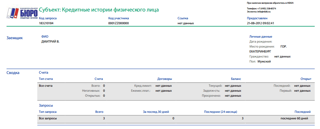 сведения о кредитной истории физического лица